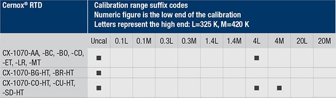 Cernox 1070 calibration ranges