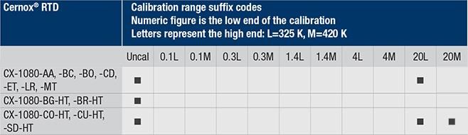 Cernox 1080 calibration ranges