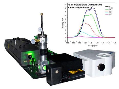 ST-100 config Photoluminescence of InGaAsGaAs Quantum Dots