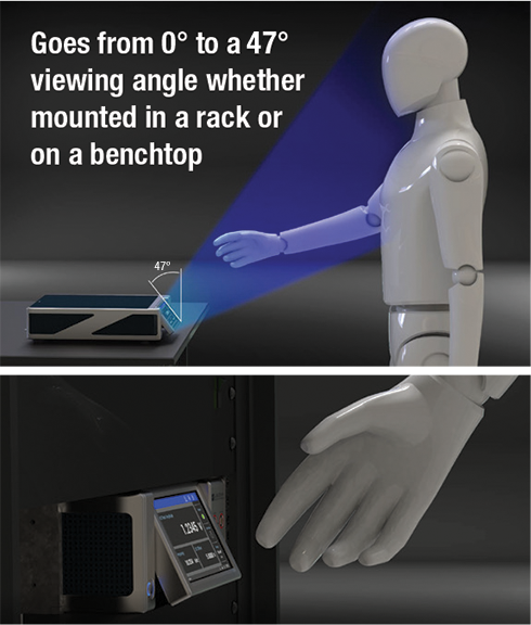 The display goes from a 0° to a 37° angle whether mounted in a rack or sitting on a benchtop