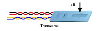A transverse Hall sensor
