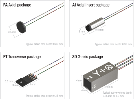 FA axial package, AI axial insert package, FT transverse package, and 3D 3-axis package