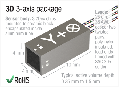 3D package specifications